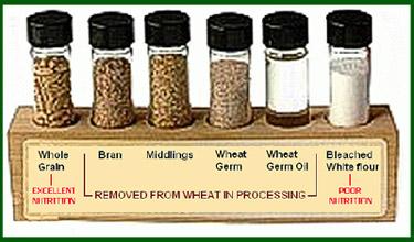 Whole wheat vs. Refined Flour